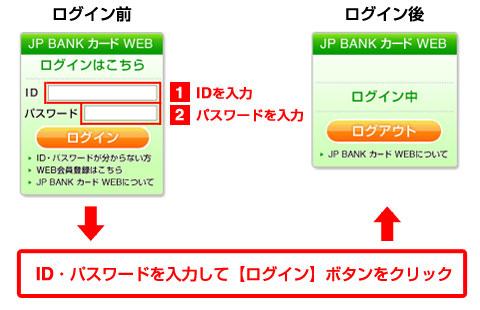 jp bank カード webのログイン方法 jp bank カード web